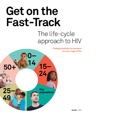 UNAIDS report shows an overview of the fight against AIDS in the world
